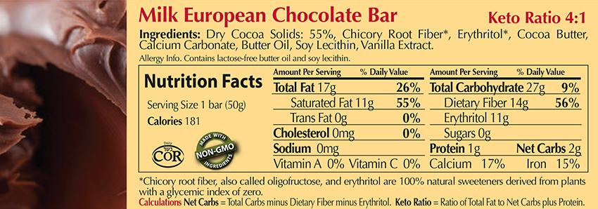 Milk European Chocolate Bar Nutritional Facts